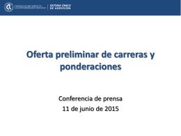 Junio 11, 2015 Oferta Preliminar de Carreras Admisión 2016