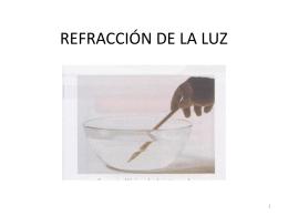 REFRACCIÓN DE LA LUZ