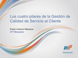 Los cuatro pilares de la Gestión de Calidad de Servicio al Cliente