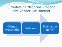 El Modelo de Negocios Probado Para Vender Por Internet