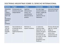 Descargar - Derecho Internacional Privado de la UNMDP
