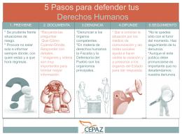 5 Pasos para defender tus Derechos Humanos