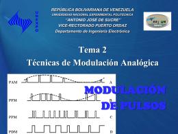 Técnicas de Modulación Analógicas – Parte 3 – Mod. PULSOS