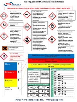 Slide 1 - Tristar GHS Labeling