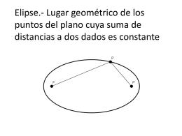 Elipse.- Lugar geométrico de los puntos del plano cuya suma de