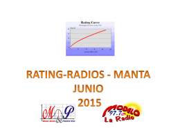 rating-radios - manta junio 2015