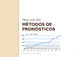 Métodos de Pronósticos - Contacto: 55-52-17-49-12