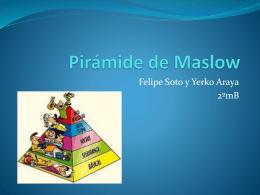 Pirámide de Maslow felipe.