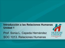 Unidad I. Introducción a las relaciones Humanas