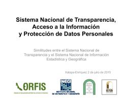 Similitudes entre el Sistema Nacional de Transparencia y el Sistema