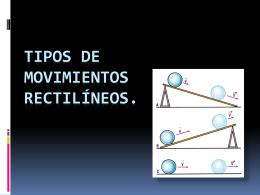 Tipos de movimientos Rectilíneos - fisicaonline