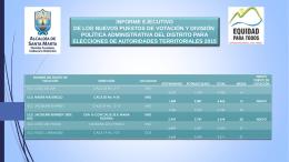 informe ejecutivo de los nuevos puestos de votación y la nueva