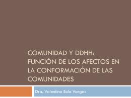 Afectividad y comunidad. Profesora Valentina Bulo
