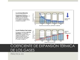 COEFICIENTE DE EXPANSIÓN DE LOS GASES