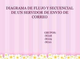 BigGroupC