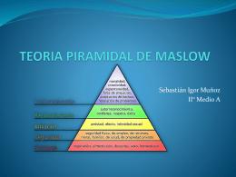 TEORIA PIRAMIDAL DE MASLOW