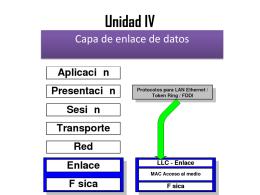 Unidad IV - fundamentos