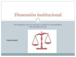 Dimensión institucional - Ministerio de Administración Pública