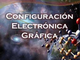 Configuración Electrónica Gráfica