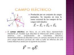 Campo eléctrico - fisicadivertida
