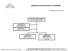 Organigrama Departamento de Administración