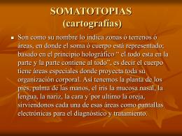 SOMATOTOPIAS (cartografías)