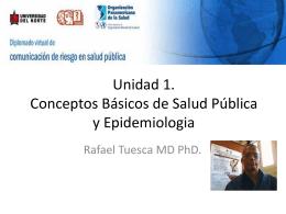 Unidad 1. Conceptos Básicos de Salud Pública y