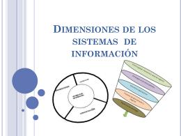 Dimensiones de los sistemas de información