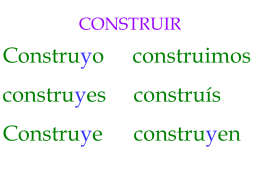 CONSTRUIR - FunSpanishlearning