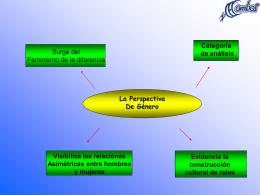 Presentación PP - Perspectiva de Género