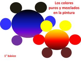 Colores puros y Mezclados - Nueva base curricular