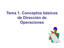 Tema 1. Introducción a la Dirección de Operaciones