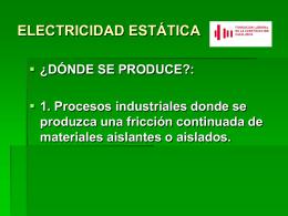 ELECTRICITAT ESTATICA