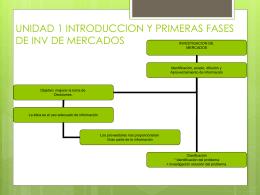 UNIDAD 1 INTRODUCCION Y PRIMERAS FASES DE INV DE