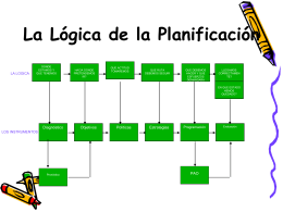 ETAPAS DE PLANIFICACION