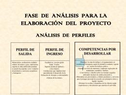 FASE DE ANÁLISIS PARA LA ELABORACIÓN DEL PROYECTO