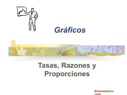 Tasas, Razones Y Proporciones