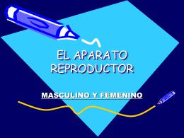 EL APARATO REPRODUCTOR -