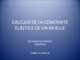 CÁLCULO DE LA CTE DE UN RESORTE