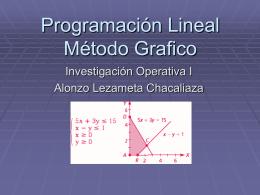 Programación lineal método grafico