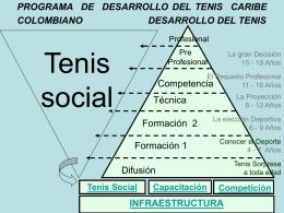 CENTRO DE ALTO RENDIMIENTO DE TENIS DEL CARIBE