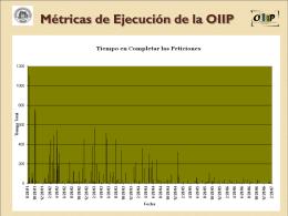 Metricas de Ejecución de la OIIP
