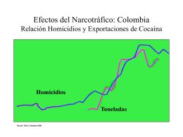 Efectos del Narcotrafico: Colombia Relacion