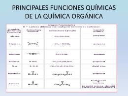 PRINCIPALES FUNCIONES QUÍMICAS DE LA QUÍMICA