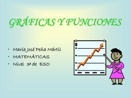 GRÁFICAS Y FUNCIONES - Educastur Hospedaje Web