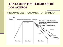 Diapositiva 1 - metalurgiafisica