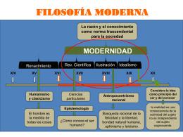 Diapositiva 1 - Filosofia Moderna