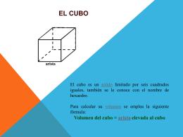 El cubo El cubo es un sólido limitado por seis