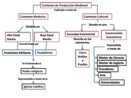 Diapositiva 1 - Lenguaje y Comunicación | Conocer