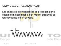 ONDAS ELECTROMAGNÉTICAS: Las ondas